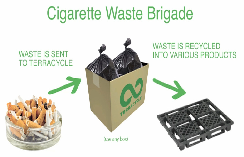 TerraCycle butt recycling